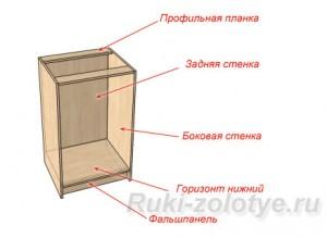 мебельный короб
