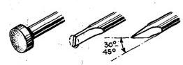 лезвие косого ножа