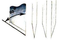 правильная заточка косого ножа