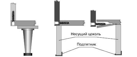 varianti-opor