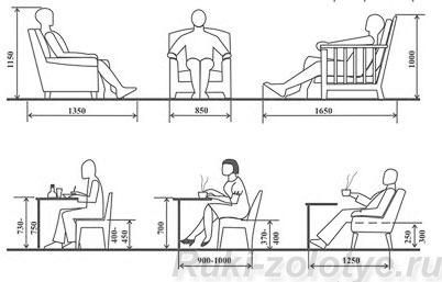 стандартные размеры стульев и кресел