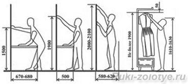 стандартные размеры при проектировании шкафов