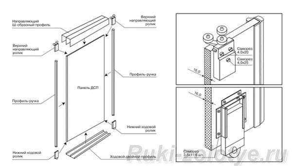 Система альянс для шкафов-купе - схема монтажа