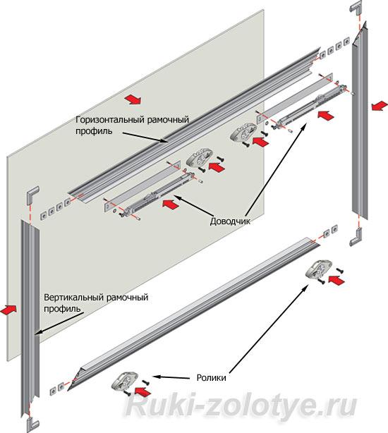 система-купе-cinetto - схема монтажа