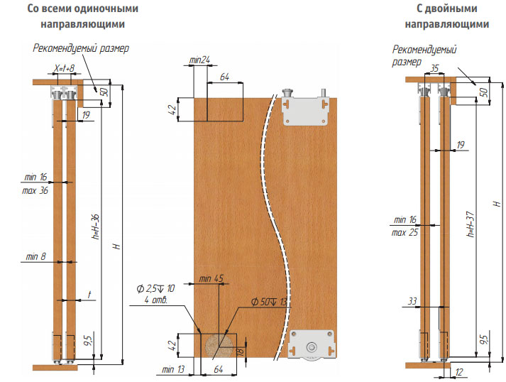 расчет и присадка компонентов-SKM-80