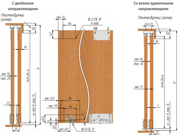 расчет и присадка компонентов SKM-80 AY