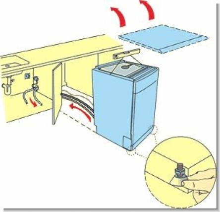 Установка встраиваемой посудомоечной машины своими руками