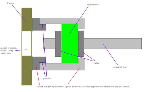 koordinatniy-stolik6